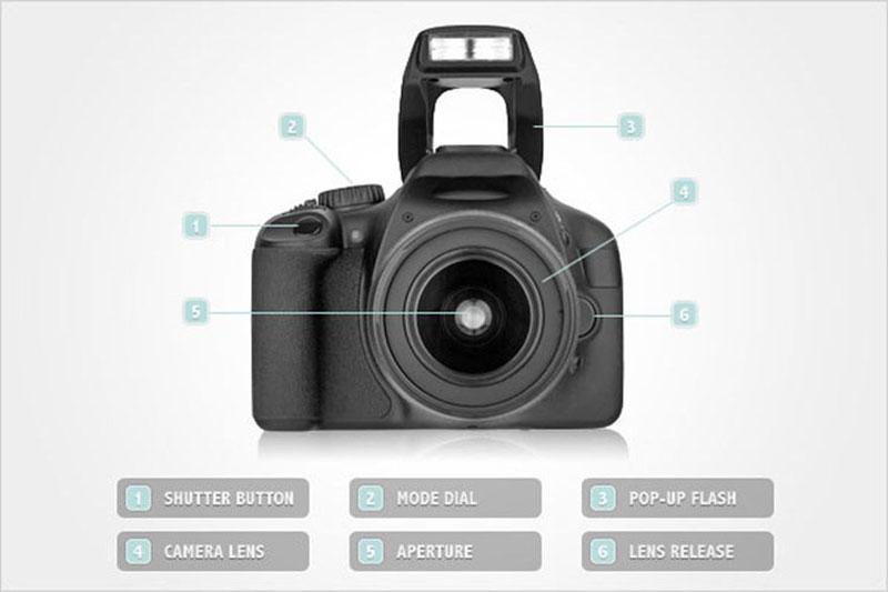 آشنایی با دوربینهای DSLR